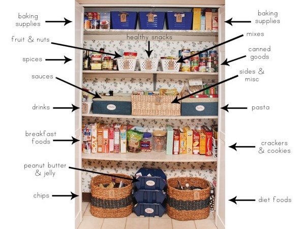 18 dollar store kitchen organization hacks you can pull for Kitchen organization hacks
